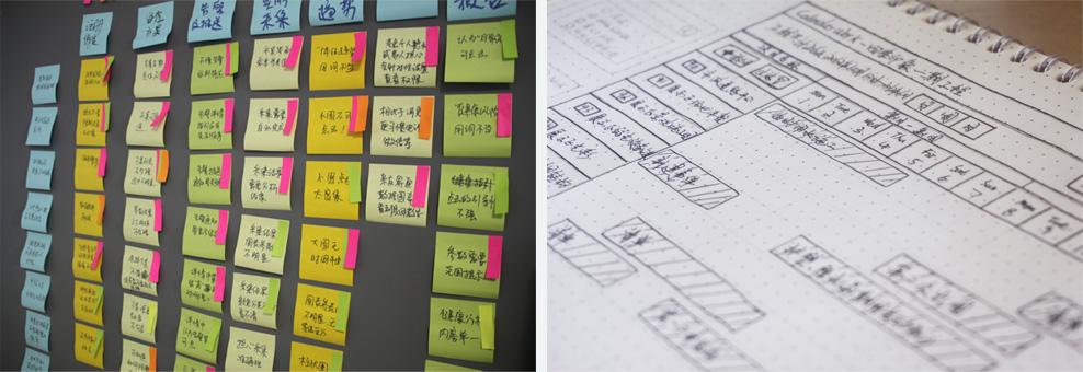 合能地产项目日程管理系统-简立方界面设计